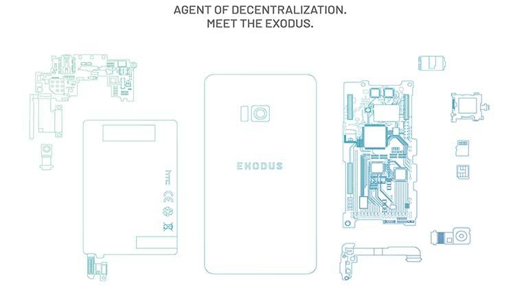 HTC Exodus, tecnología blockchain en tu mano